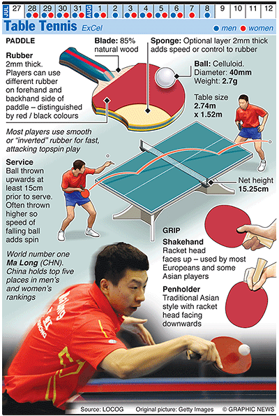 hold-ping-pong-paddle